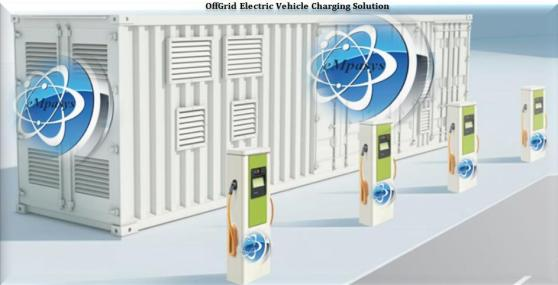 eMpasys Off Grid Charging Station