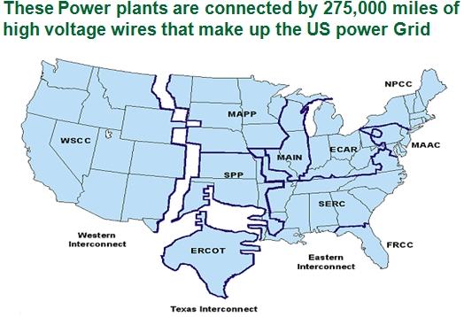 USA Electric Grid
