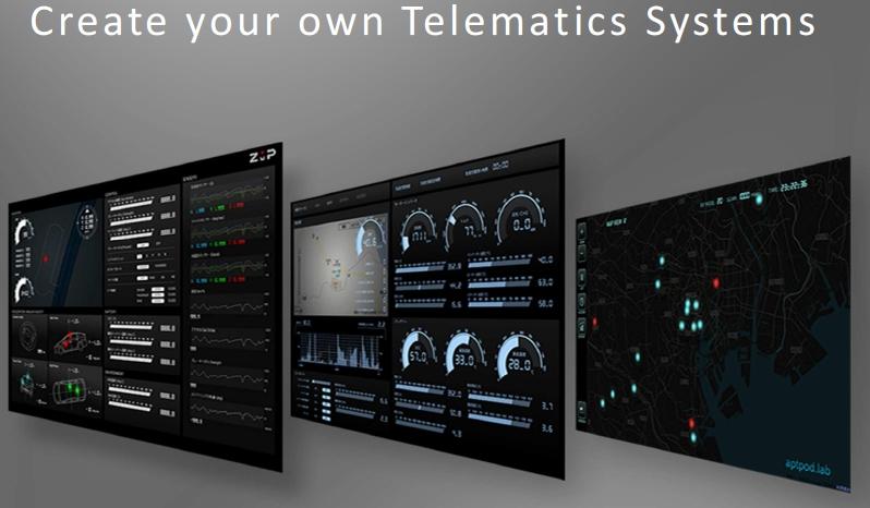 Ev Real Time Monitoring